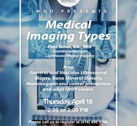 Medical Imaging Types